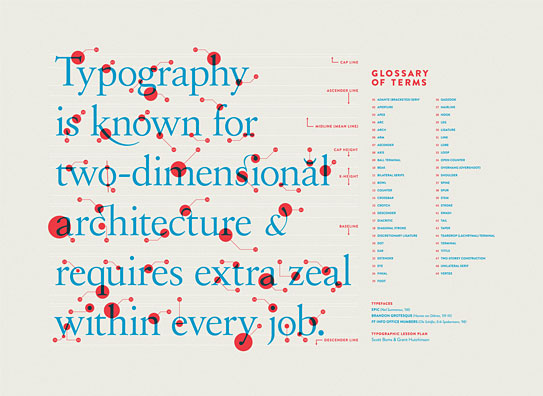 Second flight of the Typographic Lesson Plan print preview